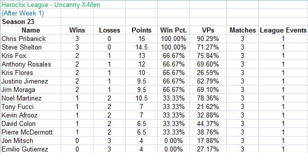 League Standings1